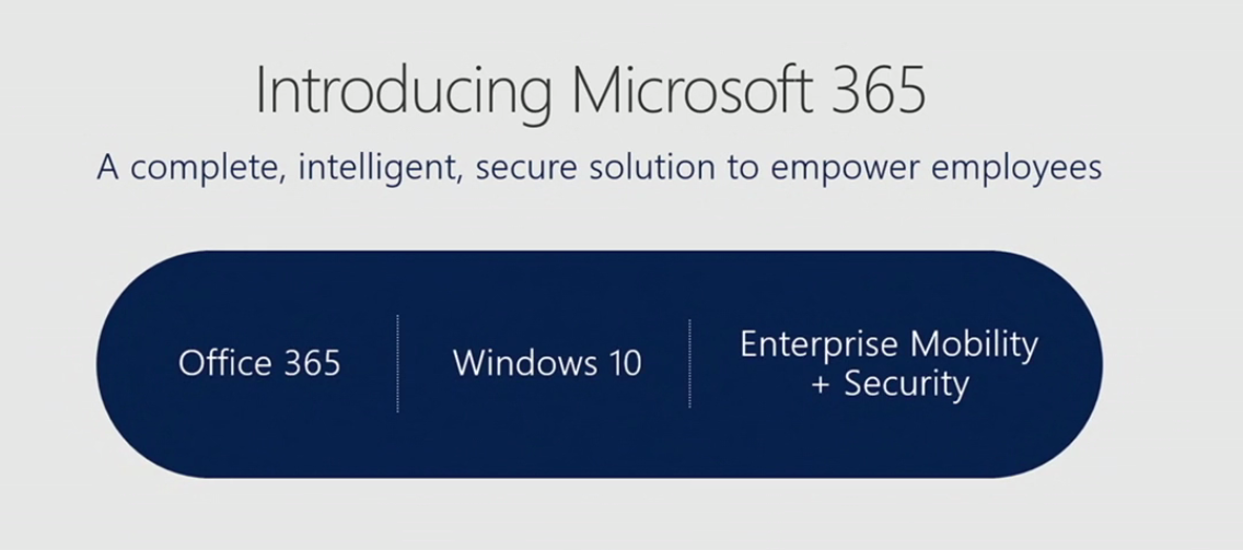 Introducing Microsoft 365 | Microsoft 365 Enterprise Features