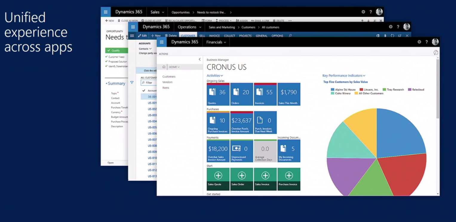 dynamics 365 user interface